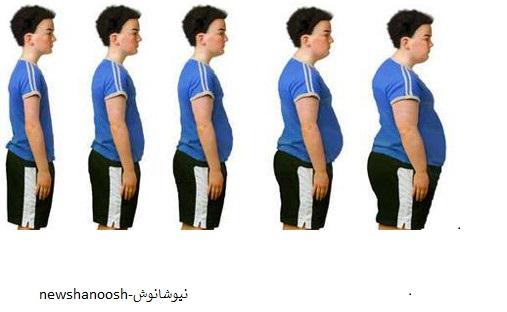کاهش وزن لاغری سریع لاغر شدن