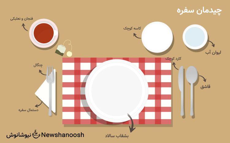 میز چای - چیدمان میز چای - مهمانی چایی